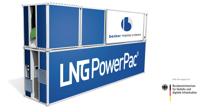Flexibel einsetzbares Becker Marine Systems LNG PowerPac.