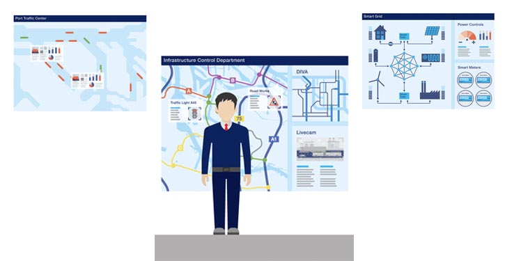 Grafik-maritime Transportketten
