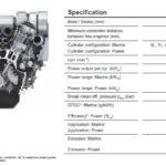 Main Engine Data.