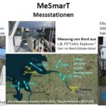 MeSmarT Messstationen in Norddeutschland.