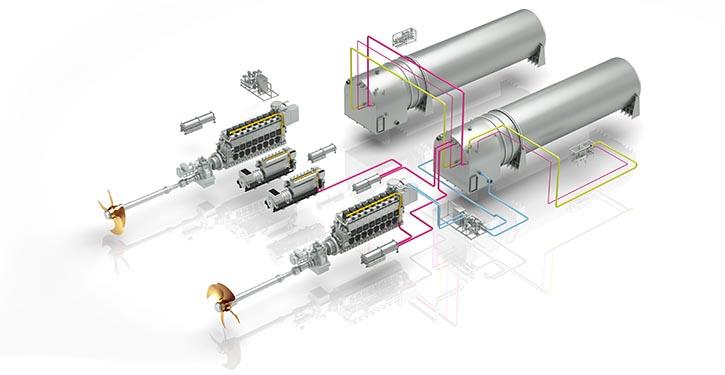 MAN Cryo ist weltweit führend in der Entwicklung von LNG-Brenngasversorgungssystemen für den Schifffahrtssektor.